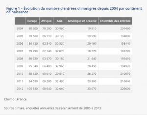 graphique-excision-immigration-2